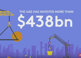 The UAE's Construction Opportunity